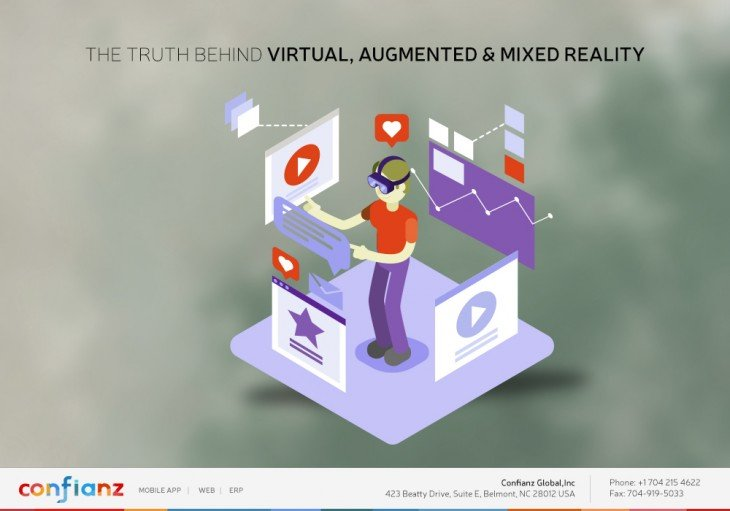 Virtual, Augmented & Mixed Reality
