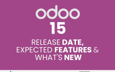 Odoo 15 release Date & Expected New Features